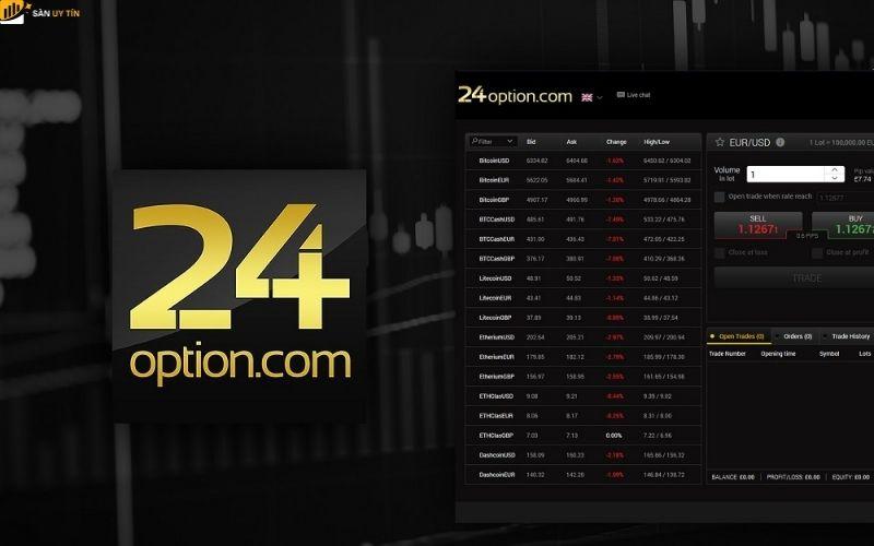 Đánh giá sàn 24Option