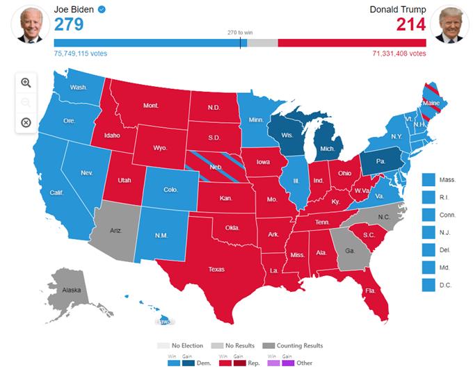 Kết quả cuộc bầu cử Tổng Thống Hoa Kỳ 2020
