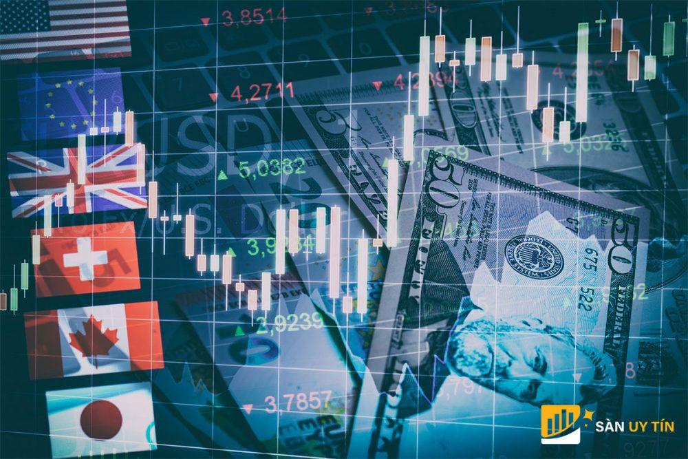 Bản chất của thị trường Forex là gì?