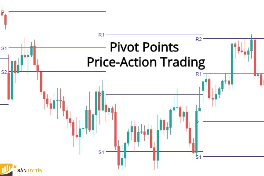 Điểm đảo chiều với Pivot