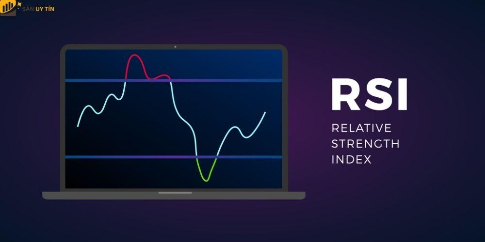 Cách hoạt động của chỉ báo RSI nâng cao