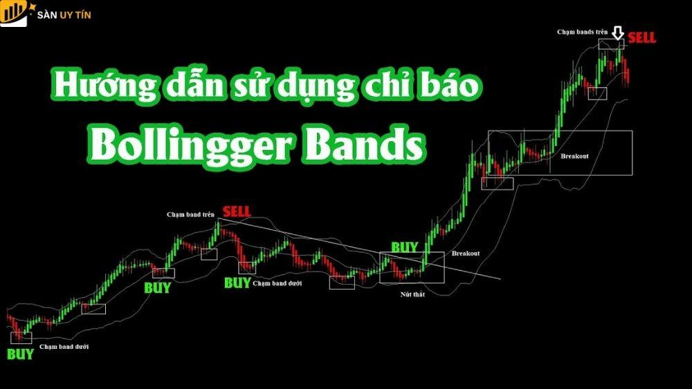 Cách sử dụng chỉ báo bollinger bands