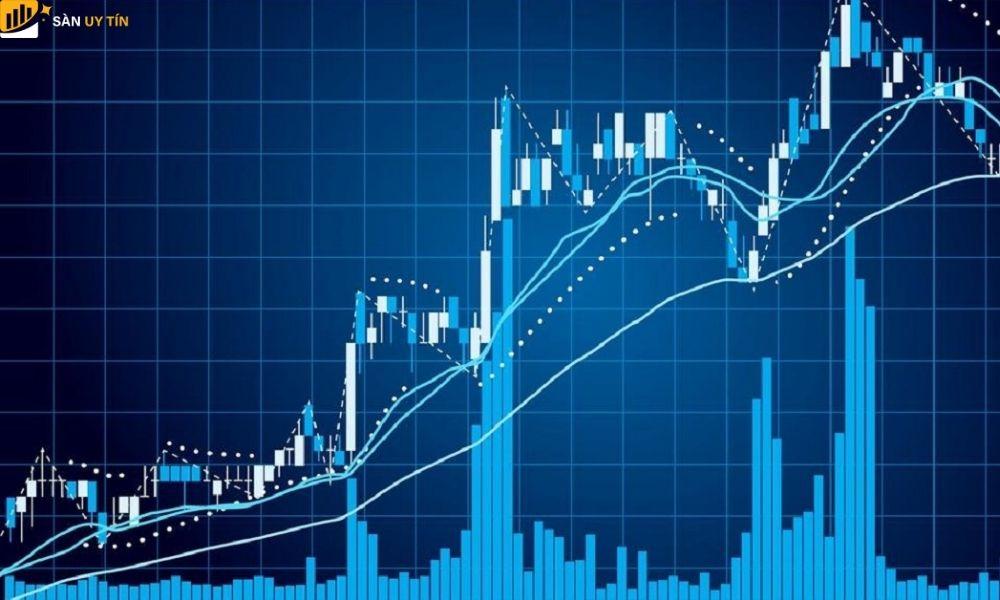 Giờ mở cửa thị trường Forex hiện nay