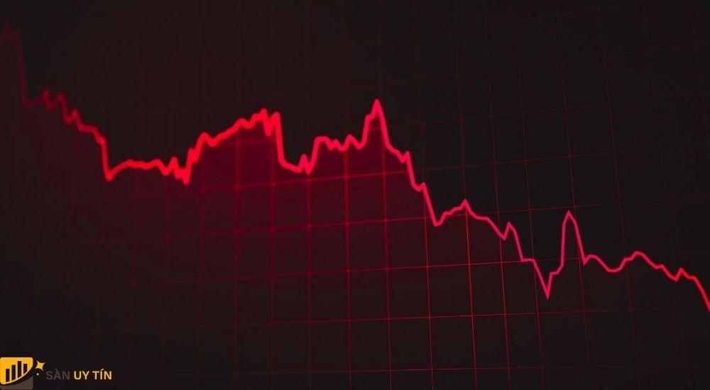 Mẹo trong giao dịch Drawdown credit là gì?