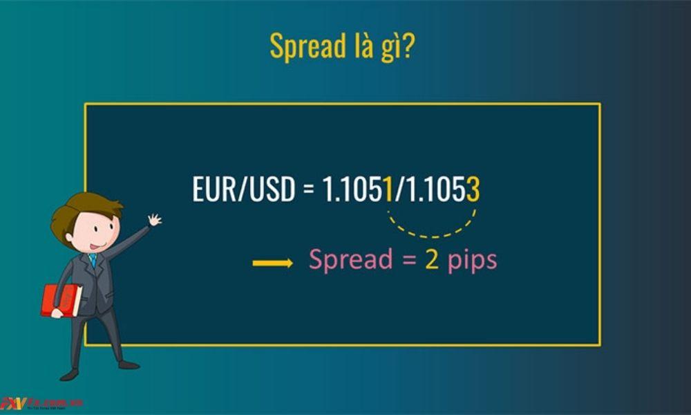 Spread là gì? Tìm hiểu về phí spread