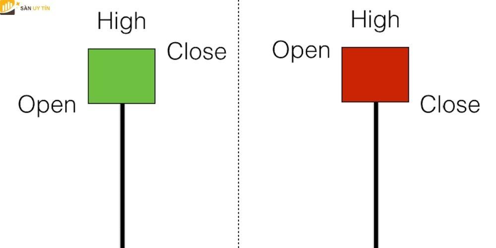 Tìm hiểu mô hình Hammer