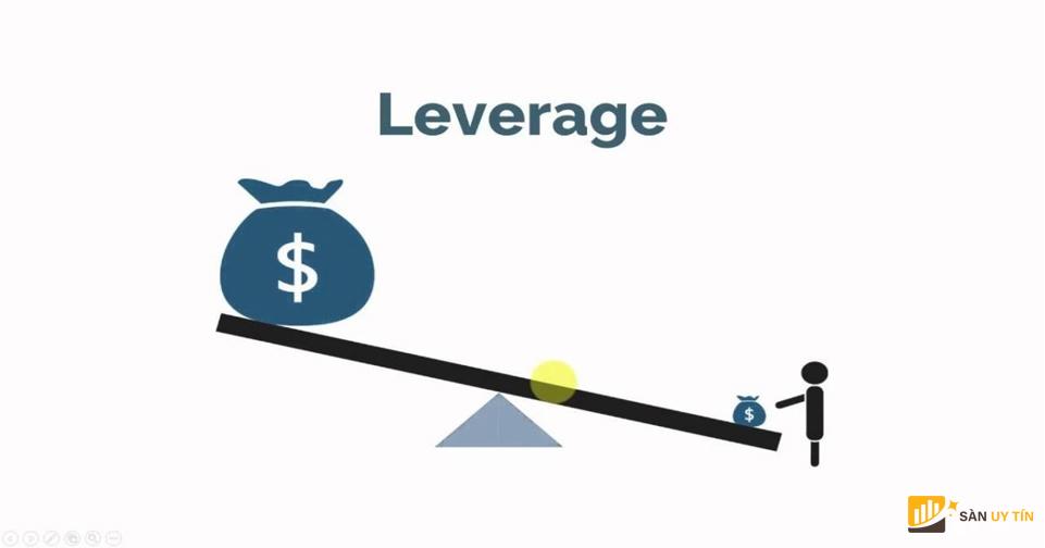 Mức tỷ lệ thích hợp mà trader nên chọn