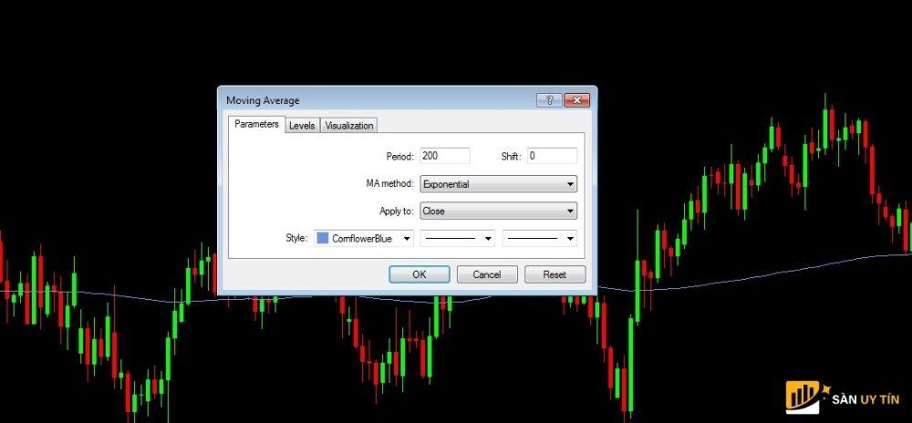 Cách mở EMA trong biểu đồ giao dịch
