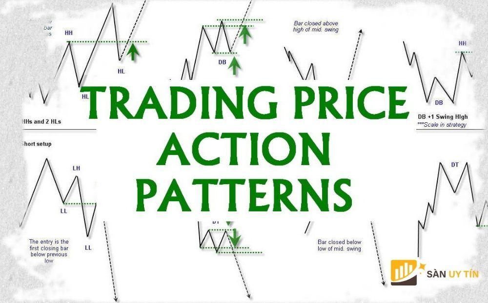Những mô hình nên dùng trong Price Action toàn tập