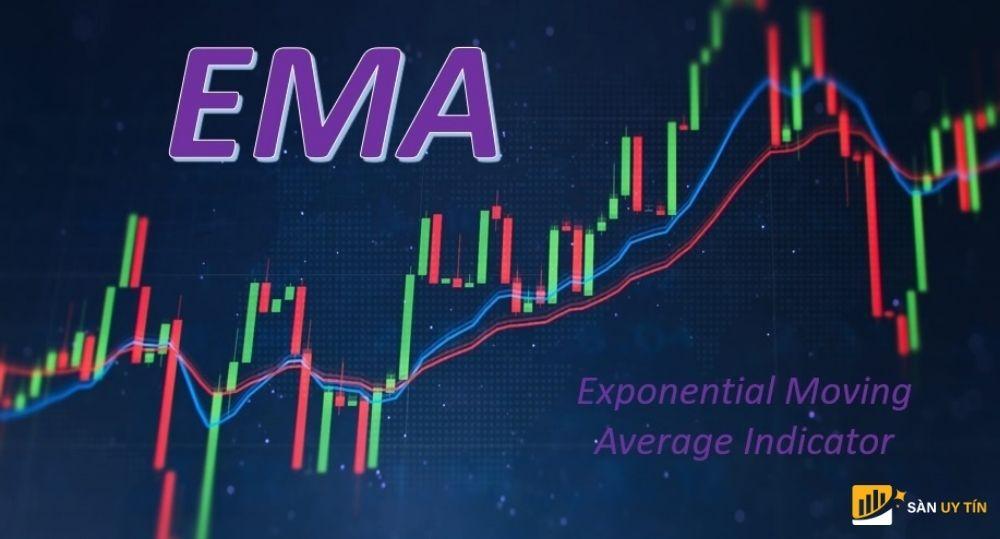 Vận dụng đường EMA vào giao dịch