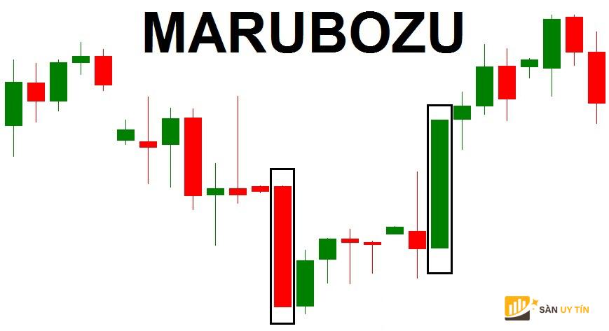 Tóm tắt: nến Marubozu