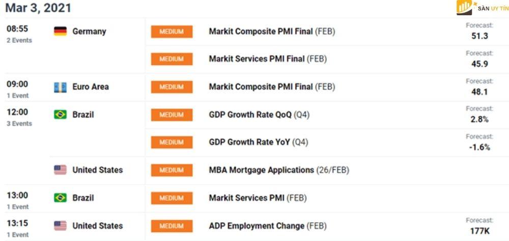 Tổng quan thị trường Châu Á - Thái Bình Dương