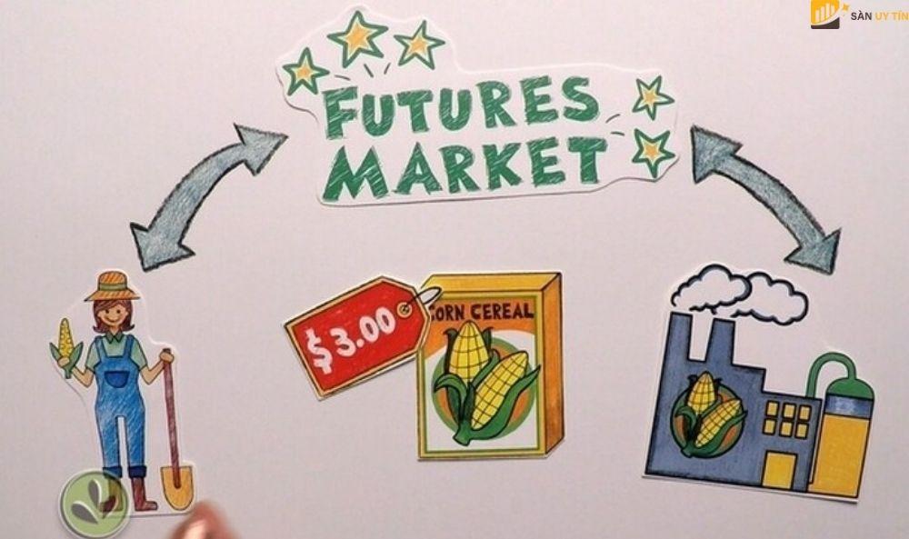 Thị trường kỳ hạn trong bản chất thị trường Forex