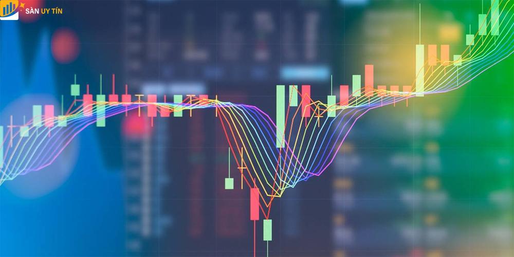 Cách xác định xu hướng trong lý thuyết Dow Forex