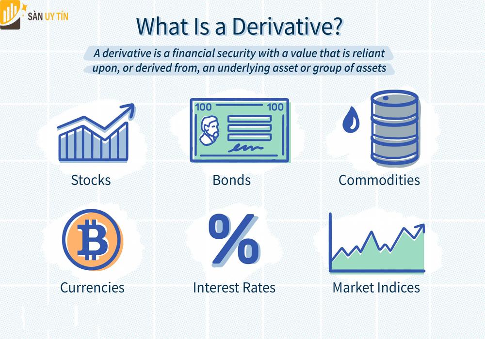 Khám phá thị trường chứng khoán phái sinh là gì?