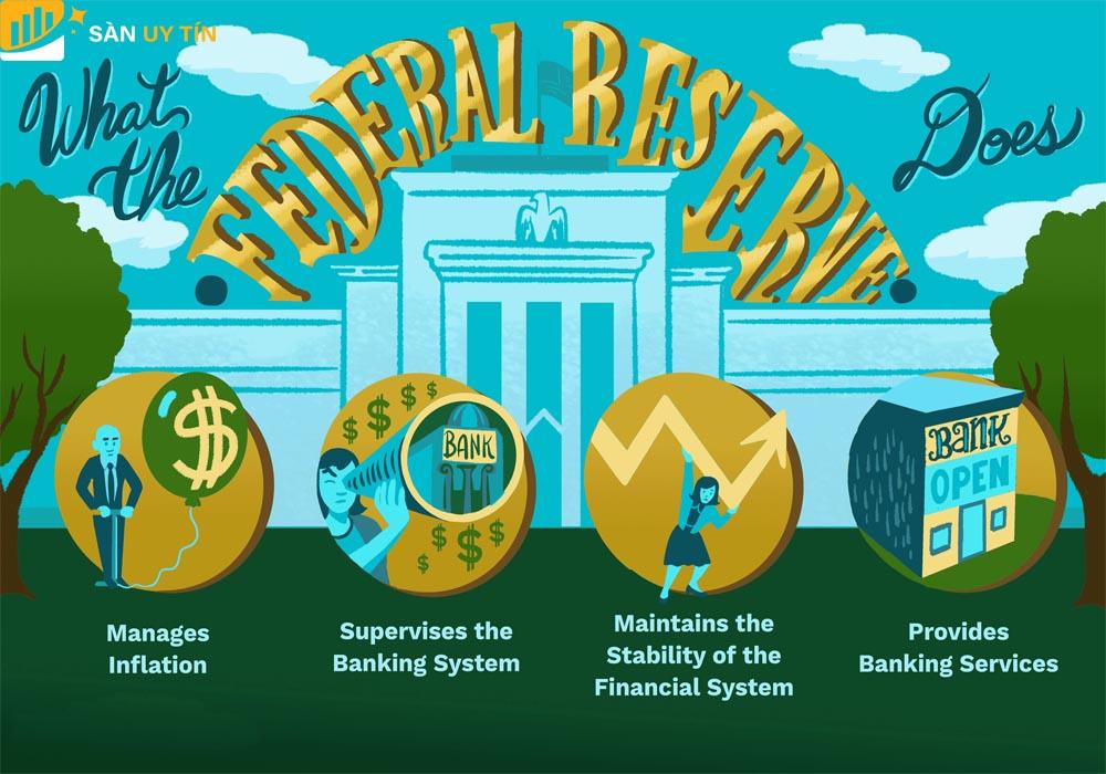 Lãi suất Fed là gì? Nó có ý nghĩa như thế nào?