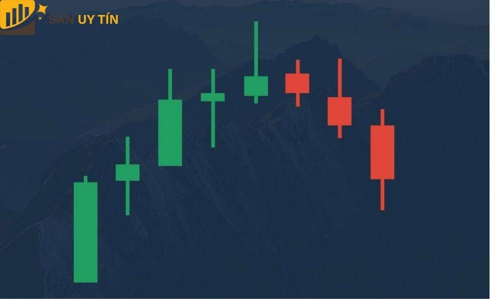 Giao diện của price action toàn tập