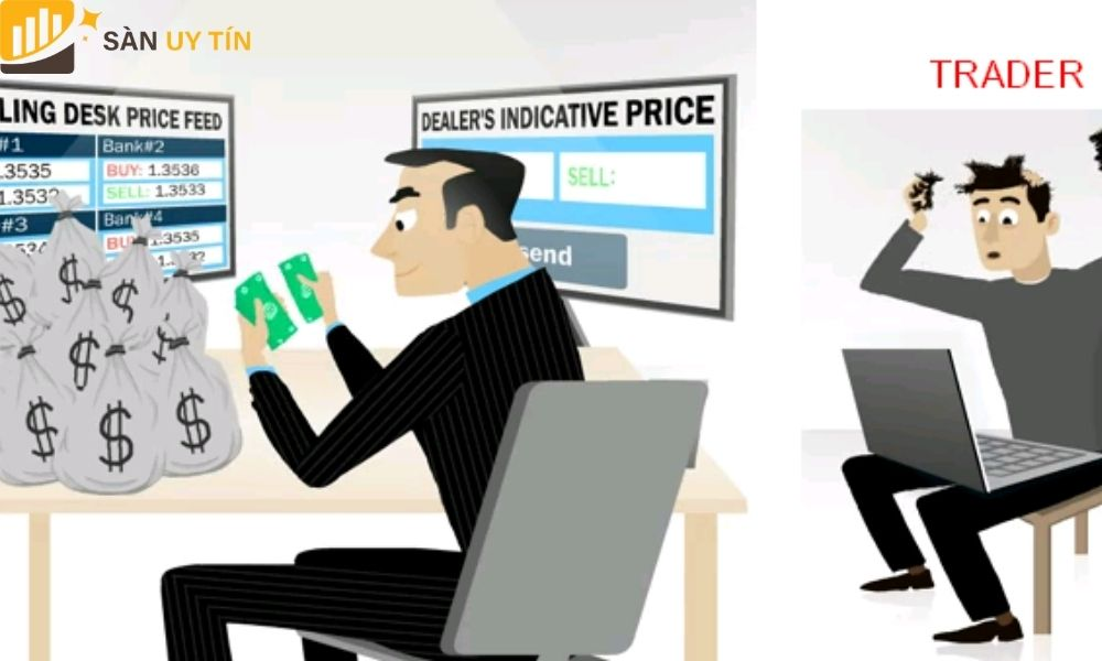 Yếu tố ảnh hưởng đến đầu tư ngoại hối