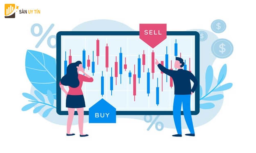 Đặt lệnh mua hoặc bán với một cặp tiền tệ