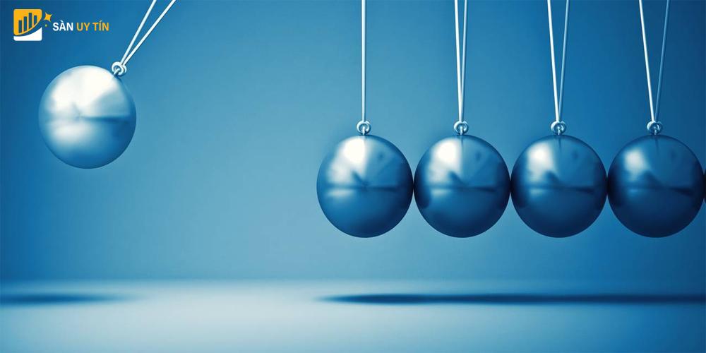 Cách tính và giao dịch cùng với chỉ số động lượng Momentum