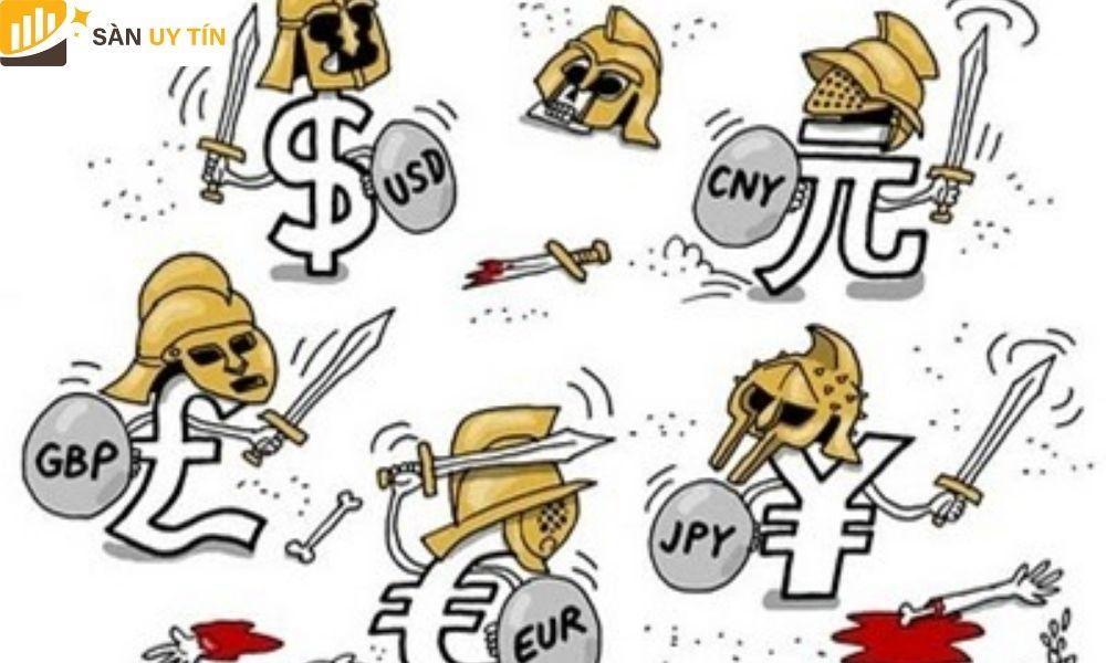 Yếu tố quyết định đến khả năng đầu tư bao nhiêu của trader