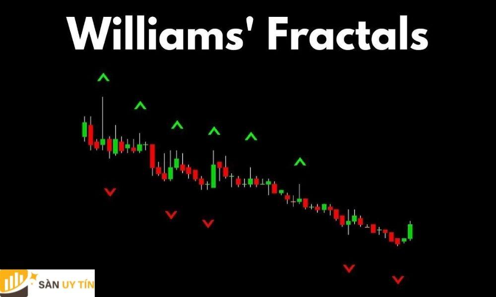Tìm hiểu về chỉ báo Fractal