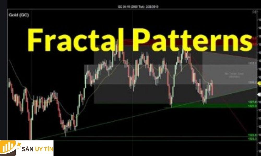 Nên tập trung quan sát các khung thời gian để biết khi nào Fractal hết hạn
