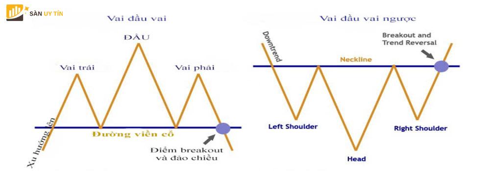 Diễn biến tâm lý trong mô hình vai đầu vai