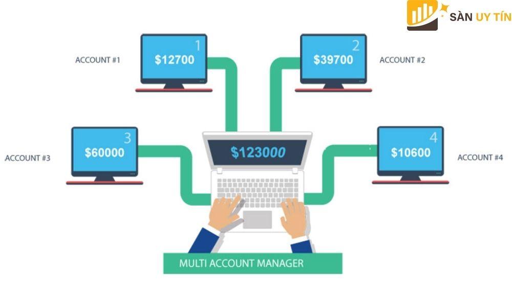 Kết hợp nhiều quỹ đầu tư trên cùng một tài khoản
