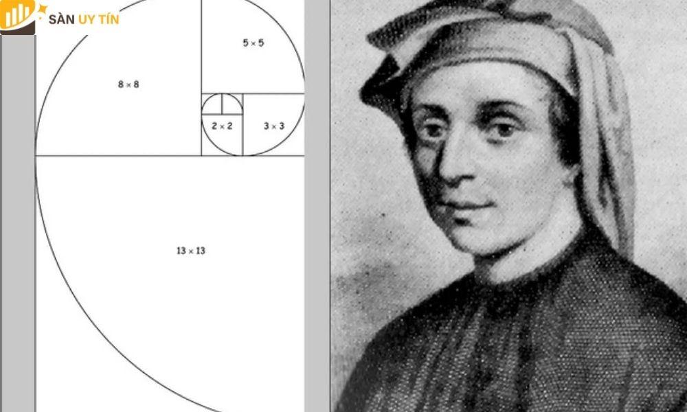 Chân dung của nhà phát hiện ra dãy Fibonacci