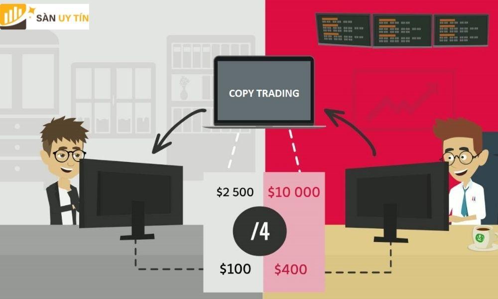 Cách thức hoạt động của Copy trade