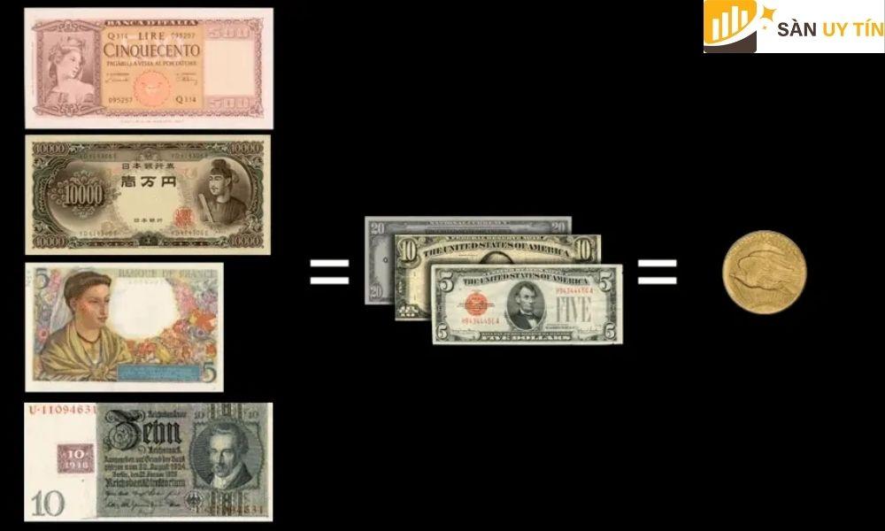 Hệ thống Bretton Woods ra đời nhằm thiết lập lại chế độ tiền tệ mới