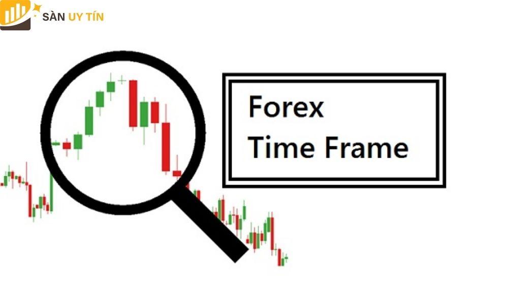 Những khung thời gian nào phổ biến trên thị trường