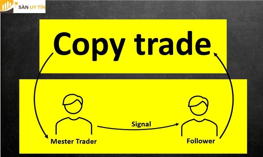 Copy trader là gì?