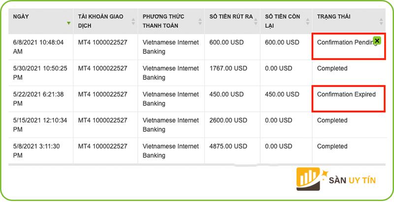 Rút tiền từ ICMarket về ngân lượng