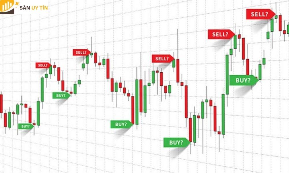 Cách chơi Forex an toàn là nhà giao dịch cần phải nhận định được các tín hiệu giao dịch trên thị trường