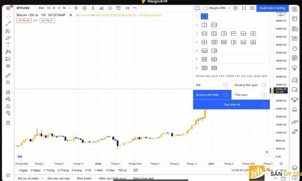 Hướng dẫn sử dụng Tradingview giúp dễ dàng so sánh và phân tích biến động giá tốt hơn.