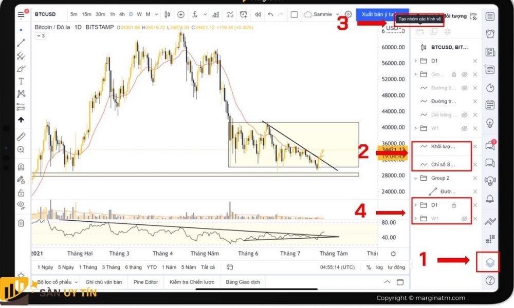 Cách tạo Indicator trên Tradingview