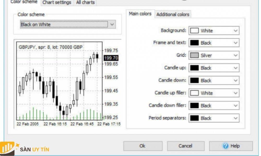 Trader có thể thay đổi màu sắc như trong hình