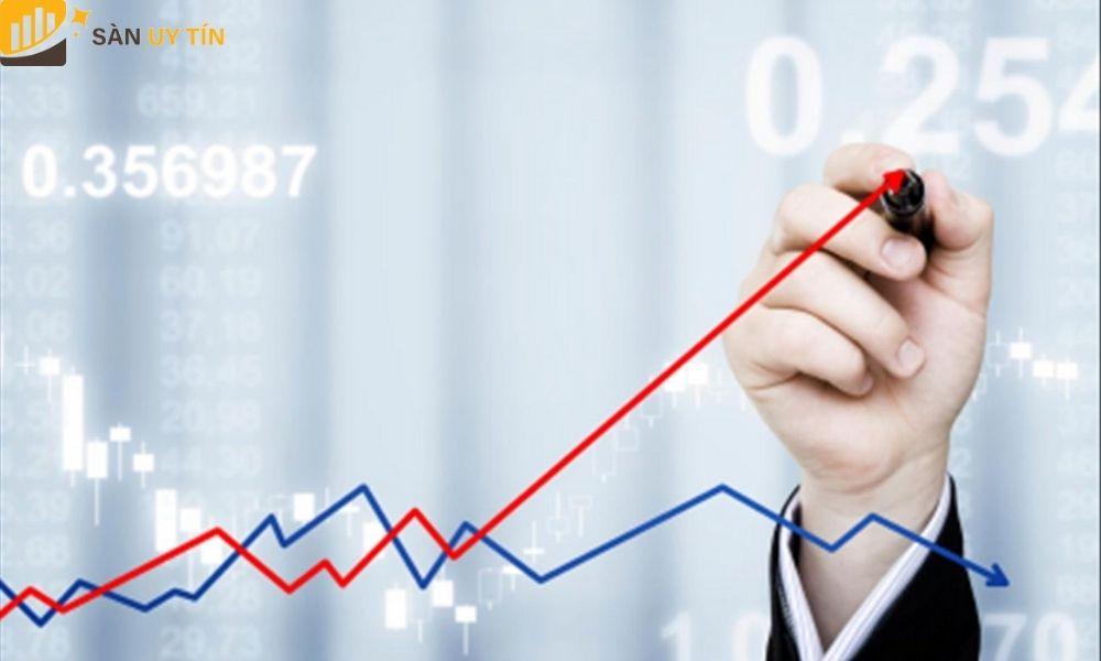 Biểu đồ thanh còn biểu hiện sự chuyển động của giá trên thị trường