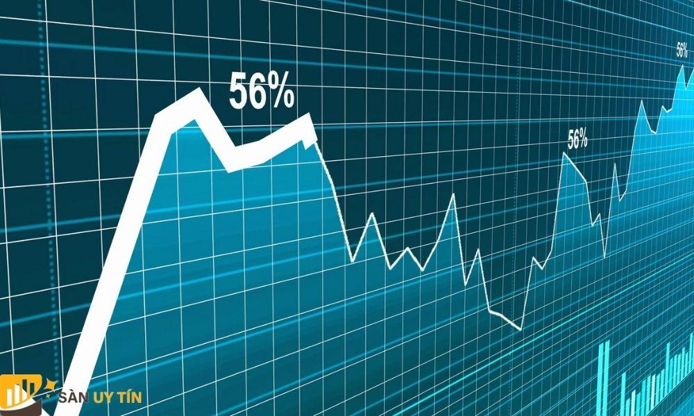Việc thay đổi các màu sắc của các thanh nến sẽ giúp cho các nhà đầu tư nhìn rõ ràng các xu hướng và biến động giá trên thị trường