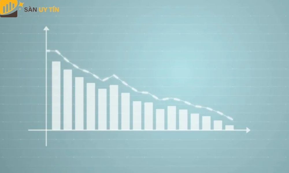 Nhà đầu tư tiến hành so sánh các mức giá đóng cửa và mức giá mở cửa trong một biểu đồ thanh Bar Chart.