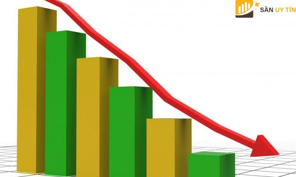 Giúp cho nhà đầu tư dễ dàng nhận biết được thời điểm tốt để mua hoặc bán