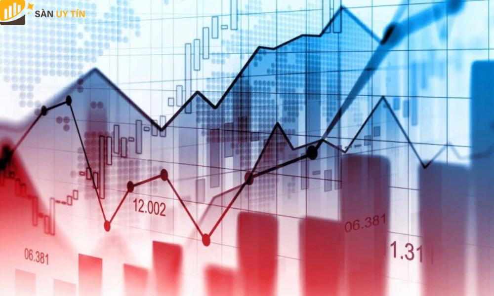 Ví dụ thực tế về Volatility trong thị trường