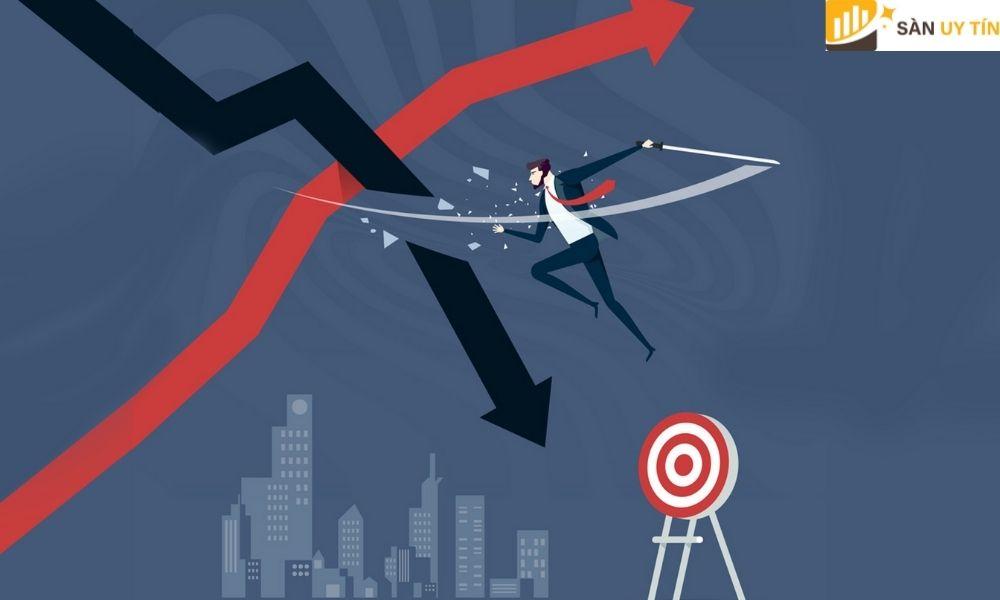 Trader phải thực hiện cài đặt các lệnh chờ để giảm rủi ro